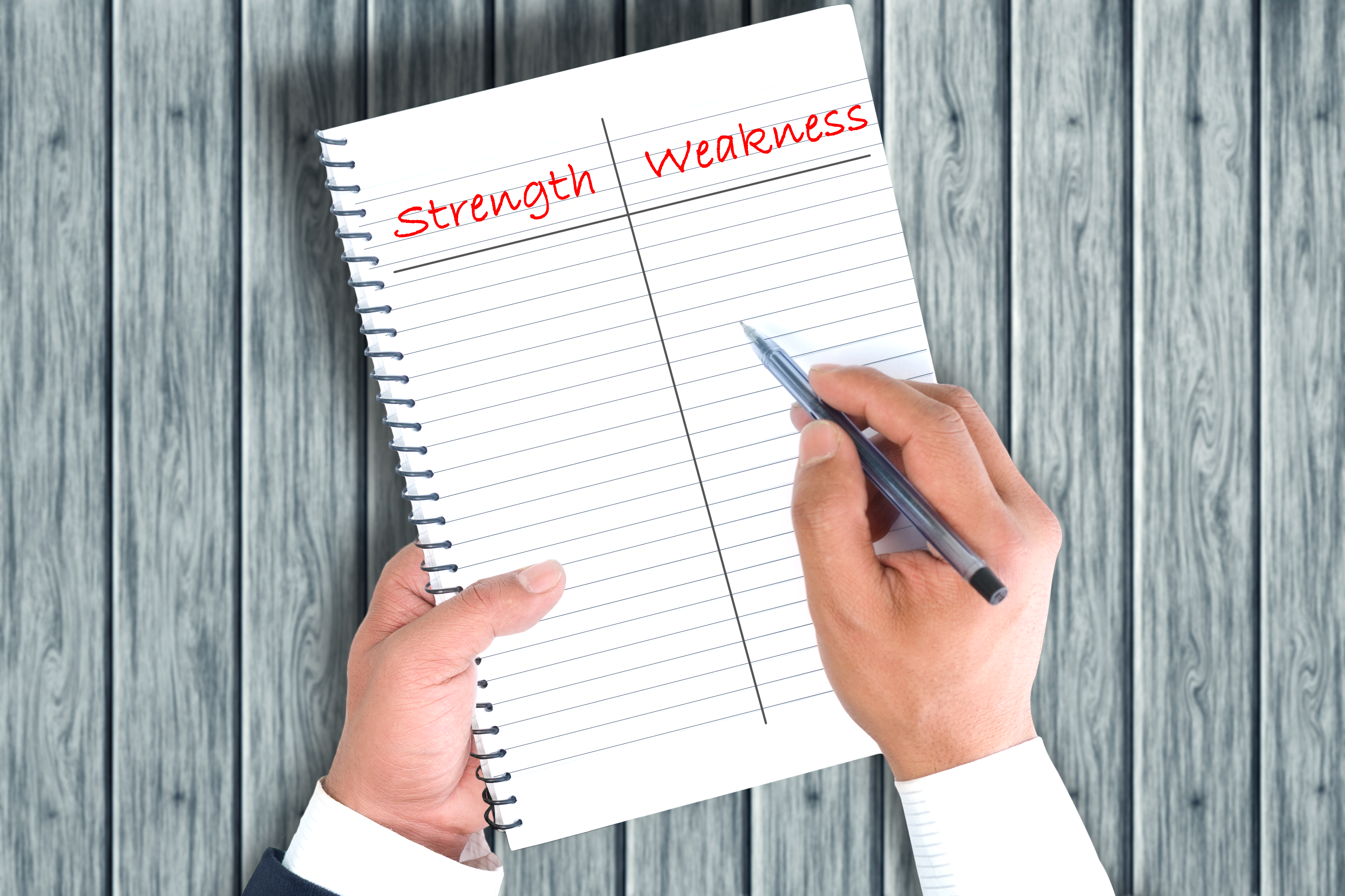 Categorizing Strength and Weakness